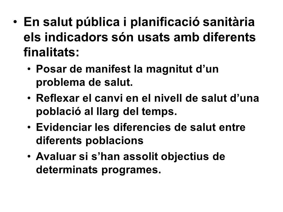 En salut pública i planificació sanitària els indicadors són usats amb diferents finalitats: