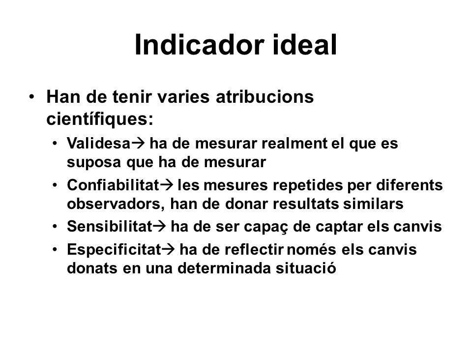 Indicador ideal Han de tenir varies atribucions científiques: