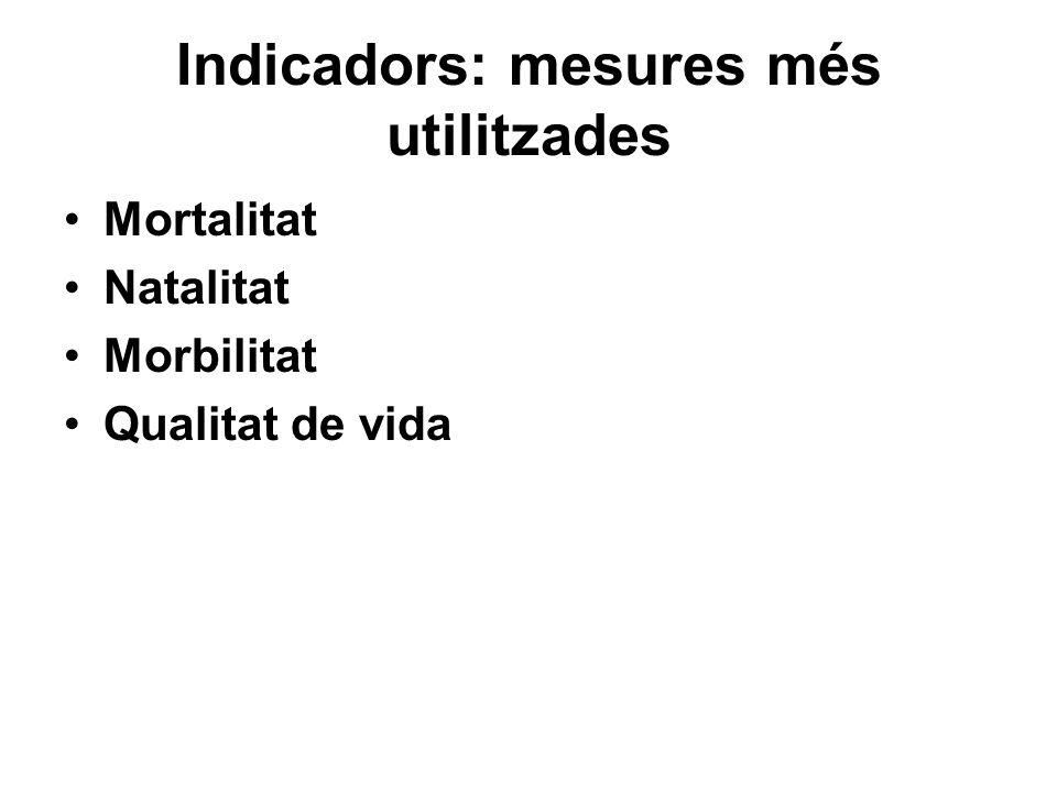 Indicadors: mesures més utilitzades