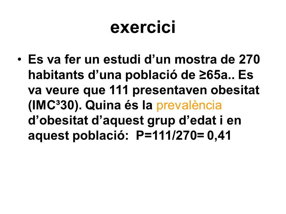 exercici