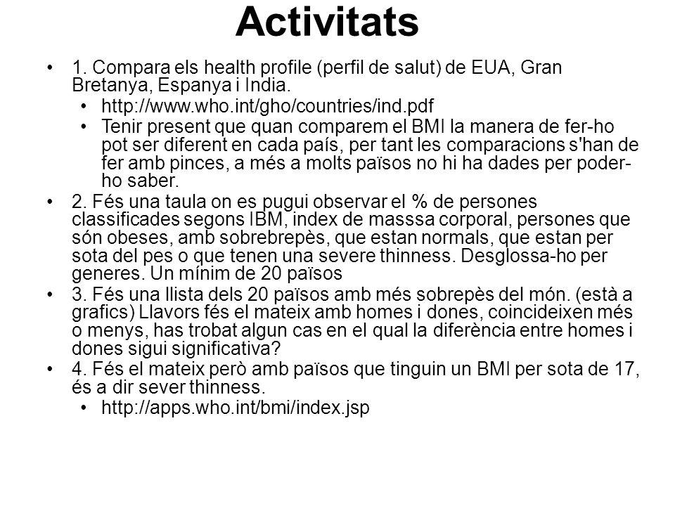 Activitats1. Compara els health profile (perfil de salut) de EUA, Gran Bretanya, Espanya i India. http://www.who.int/gho/countries/ind.pdf.