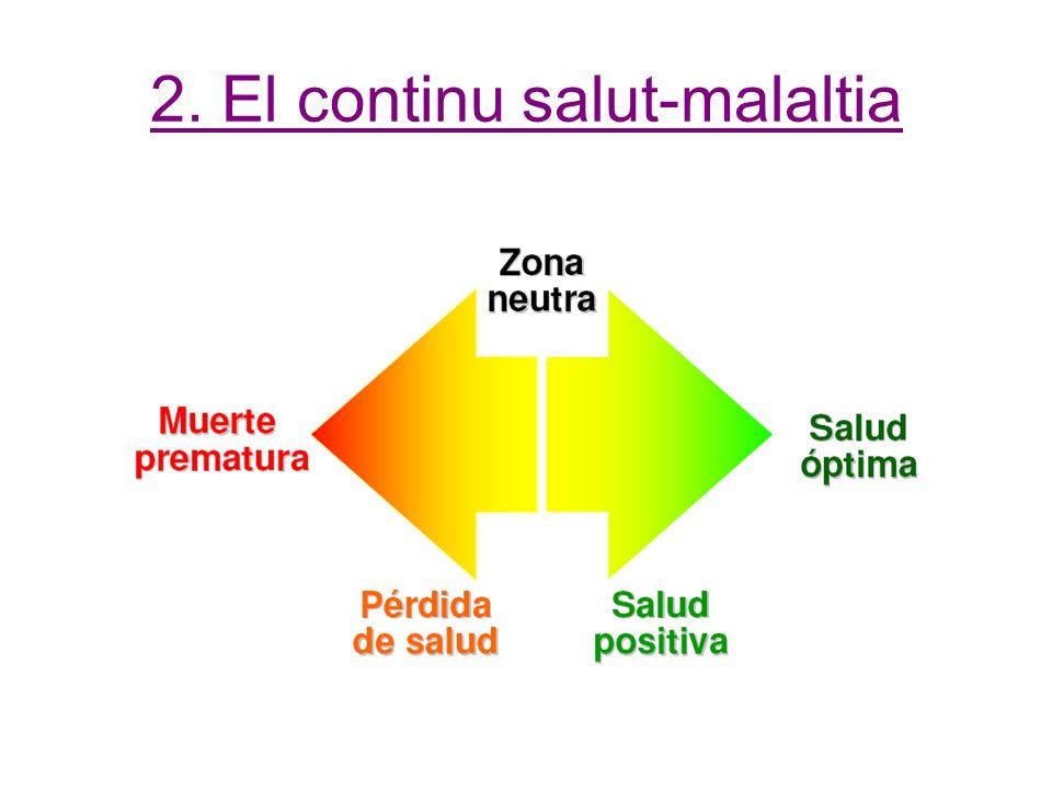 2. El continu salut-malaltia