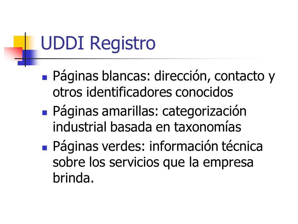 UDDI Registro Páginas blancas: dirección, contacto y otros identificadores conocidos.