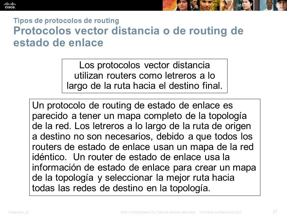 Tipos de protocolos de routing Protocolos vector distancia o de routing de estado de enlace