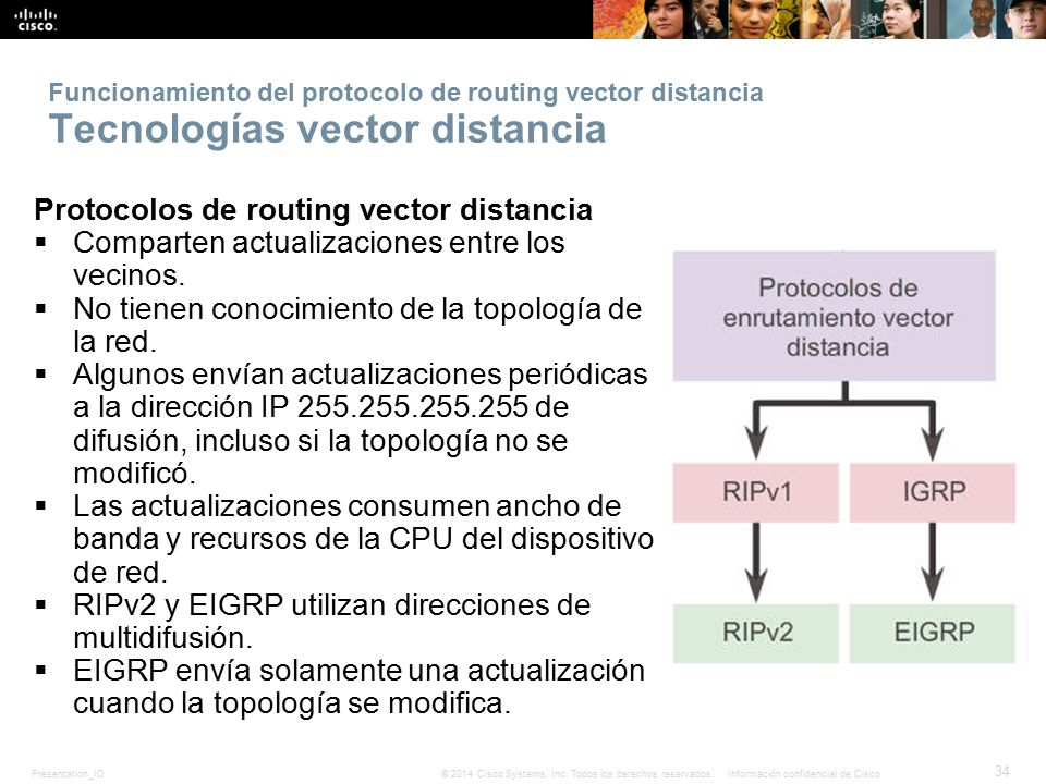Protocolos de routing vector distancia