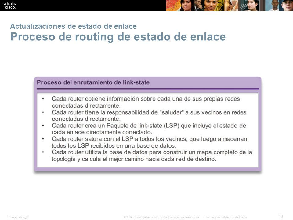 Actualizaciones de estado de enlace Proceso de routing de estado de enlace