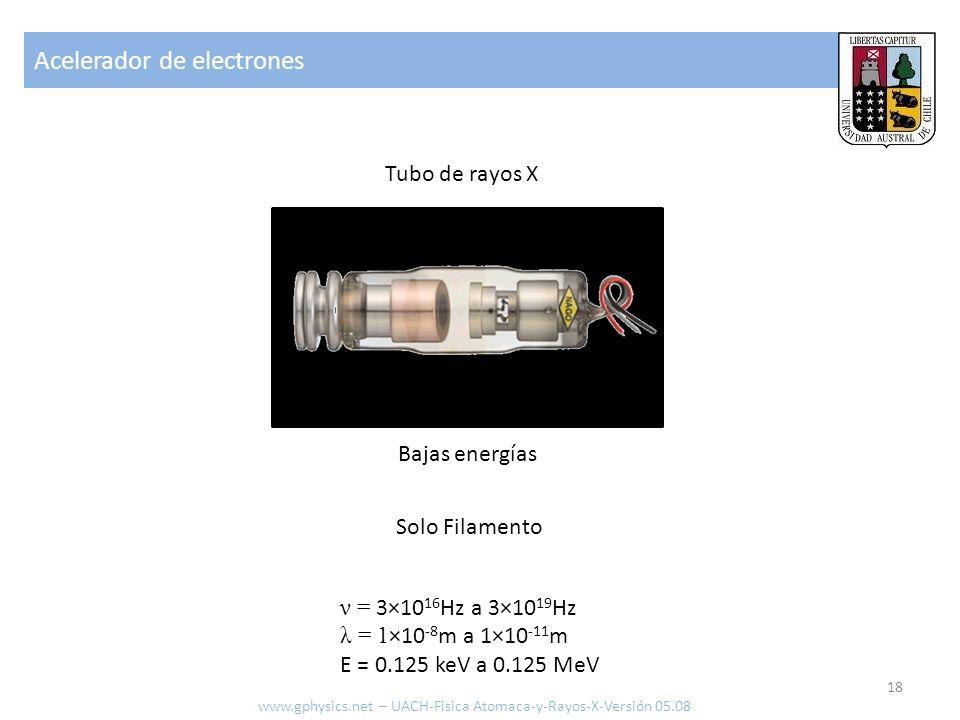 Acelerador de electrones