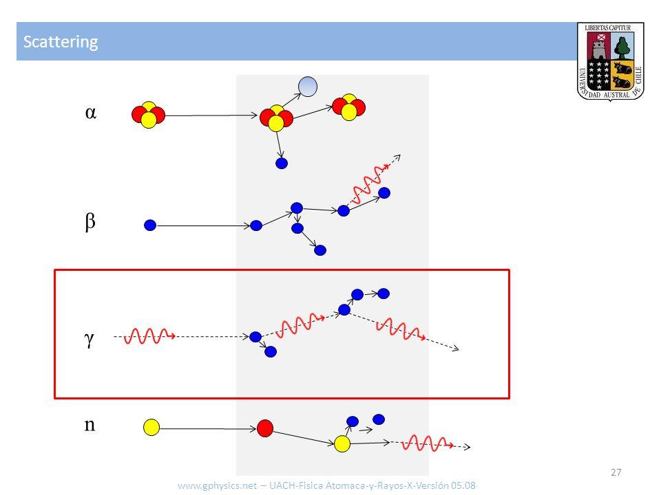 Scattering α β γ n www.gphysics.net – UACH-Fisica Atomaca-y-Rayos-X-Versión 05.08