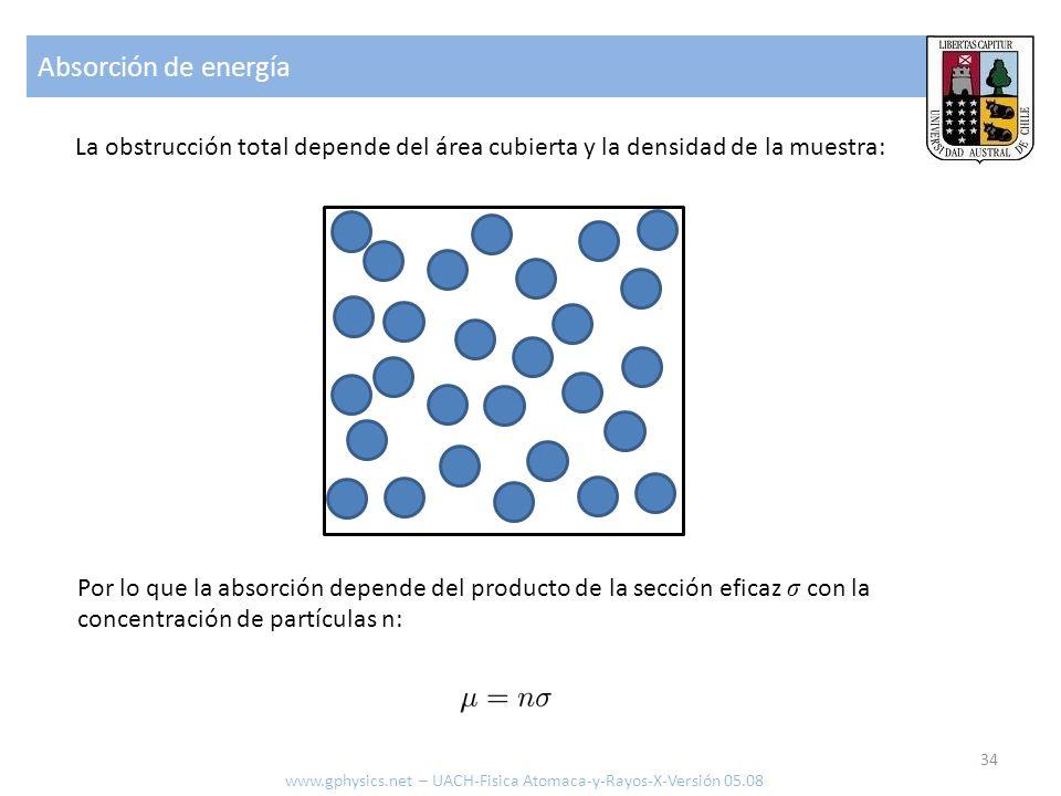 Absorción de energíaLa obstrucción total depende del área cubierta y la densidad de la muestra: