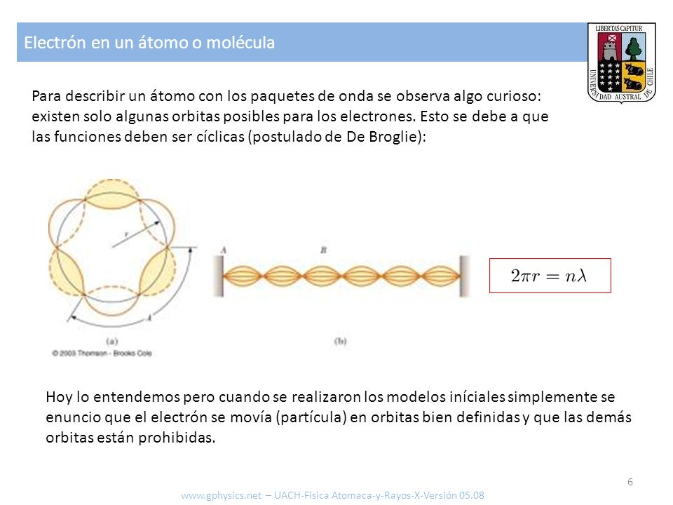 Electrón en un átomo o molécula