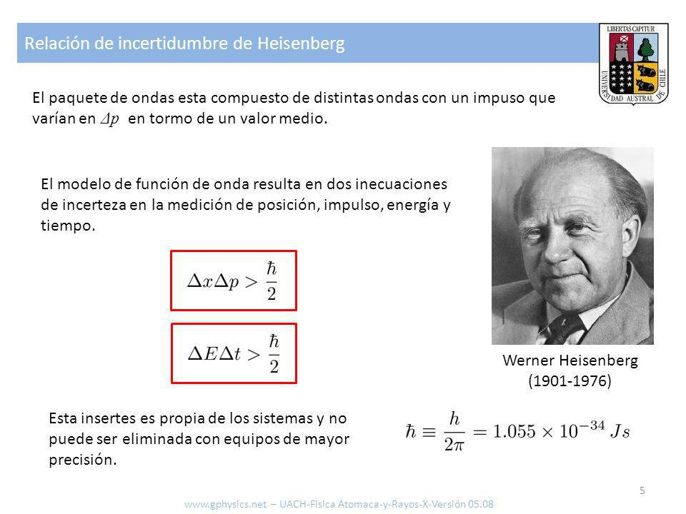 Relación de incertidumbre de Heisenberg