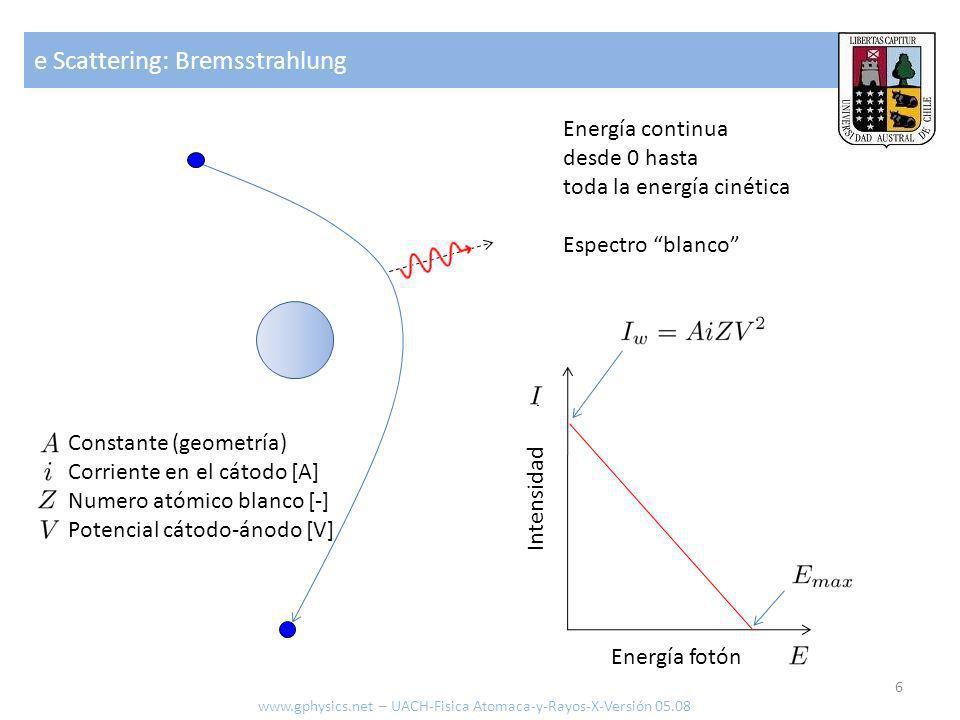 e Scattering: Bremsstrahlung