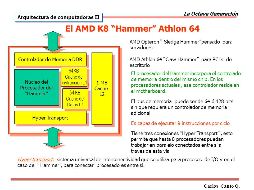 Arquitectura de computadoras ii ppt video online descargar for Arquitectura 128 bits