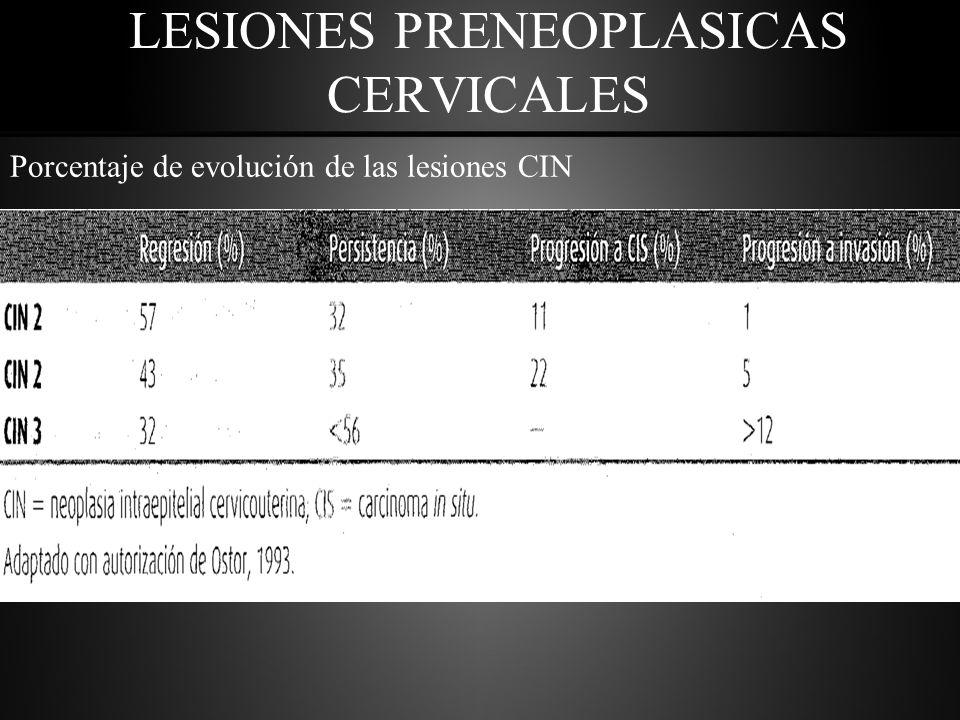 LESIONES PRENEOPLASICAS CERVICALES