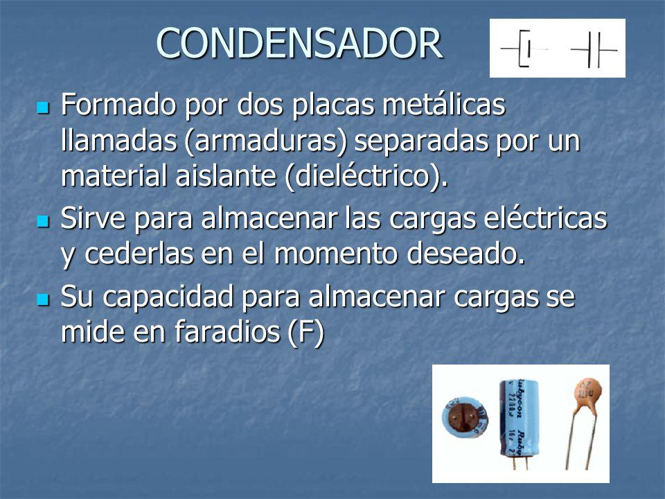 CONDENSADOR Formado por dos placas metálicas llamadas (armaduras) separadas por un material aislante (dieléctrico).