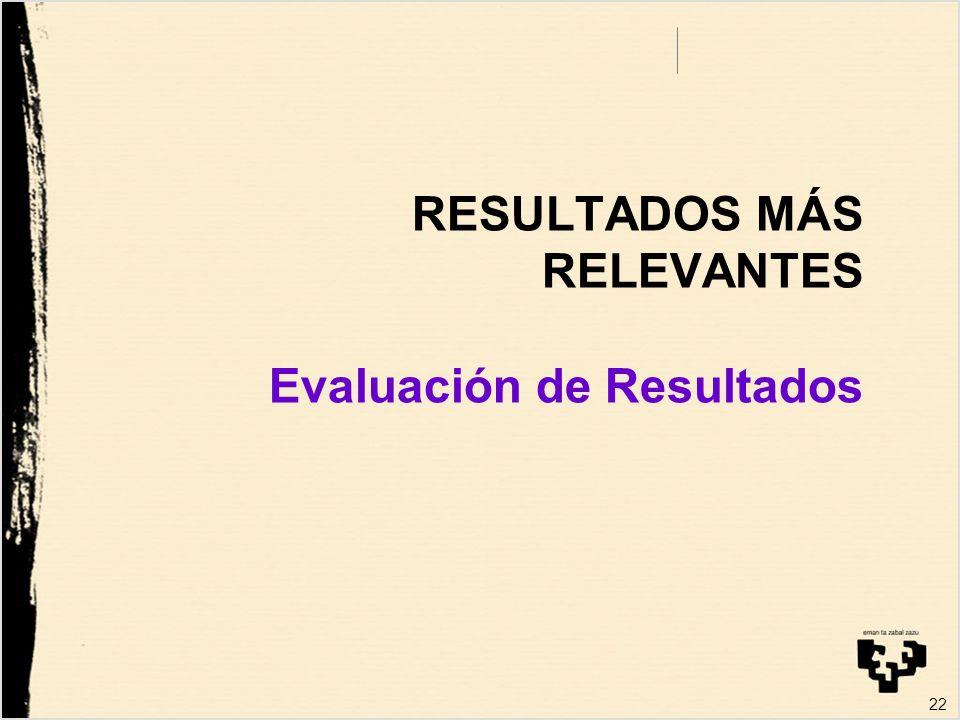 RESULTADOS MÁS RELEVANTES Evaluación de Resultados