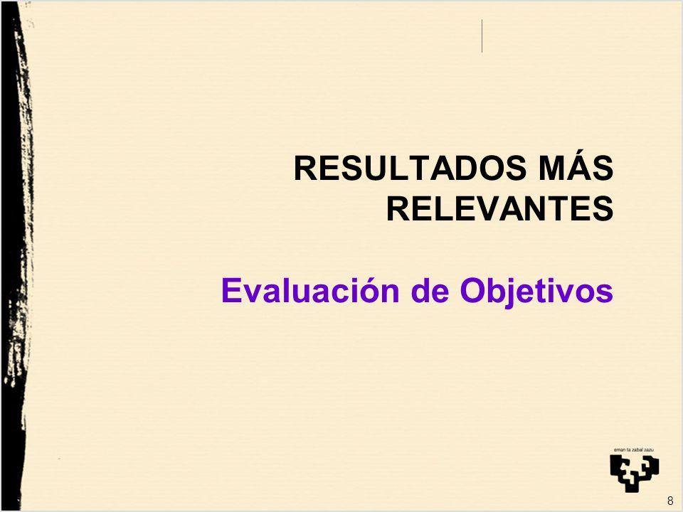RESULTADOS MÁS RELEVANTES Evaluación de Objetivos