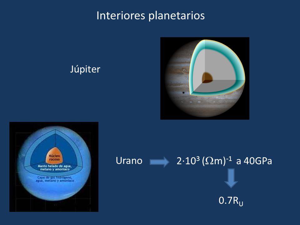 Rotaci 211 N Y Campo Magn 201 Tico De Urano Ppt Video Online