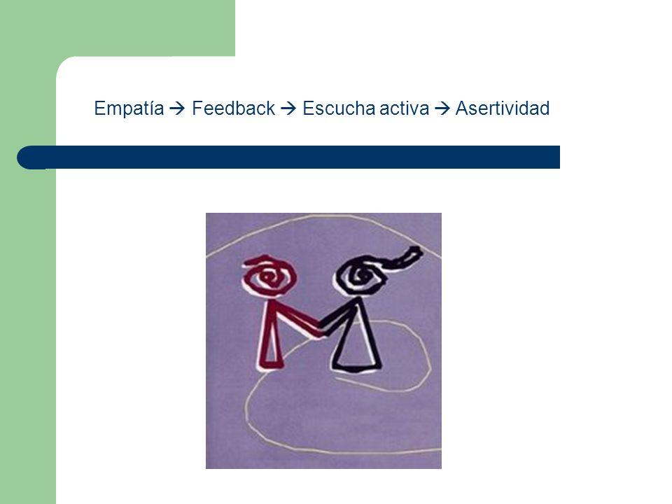 Empatía  Feedback  Escucha activa  Asertividad