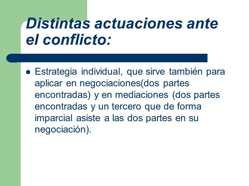 Distintas actuaciones ante el conflicto: