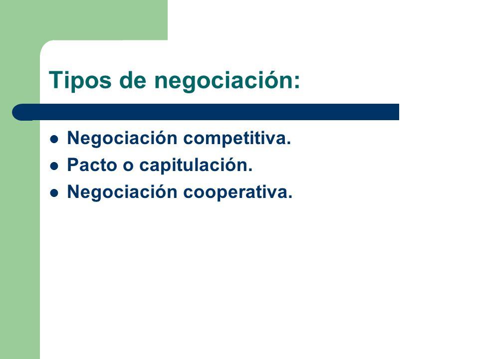 Tipos de negociación: Negociación competitiva. Pacto o capitulación.