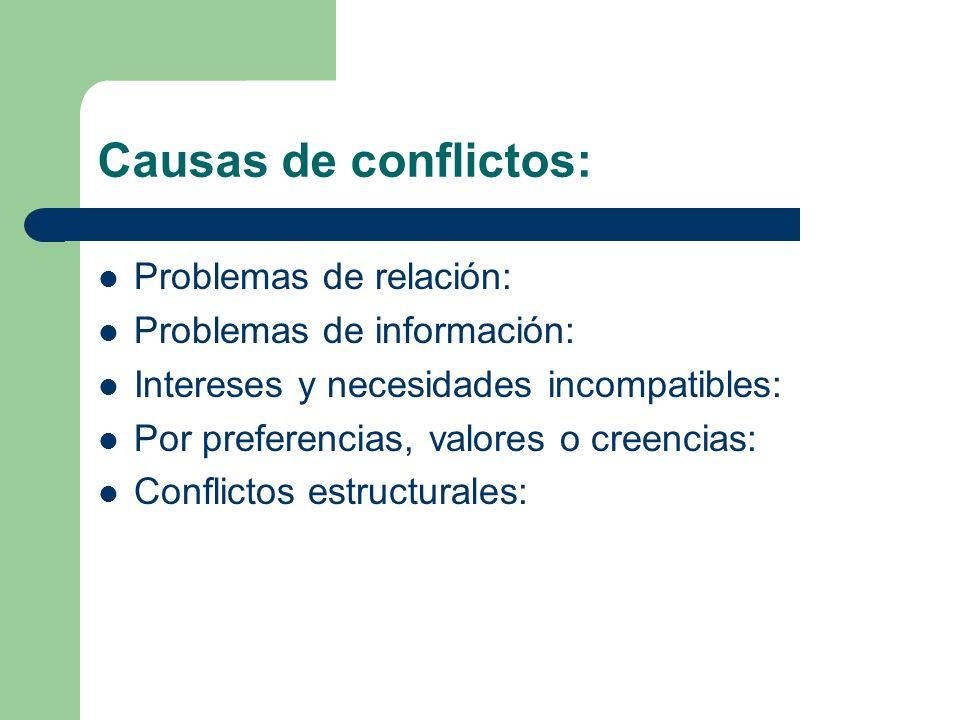 Causas de conflictos: Problemas de relación: Problemas de información: