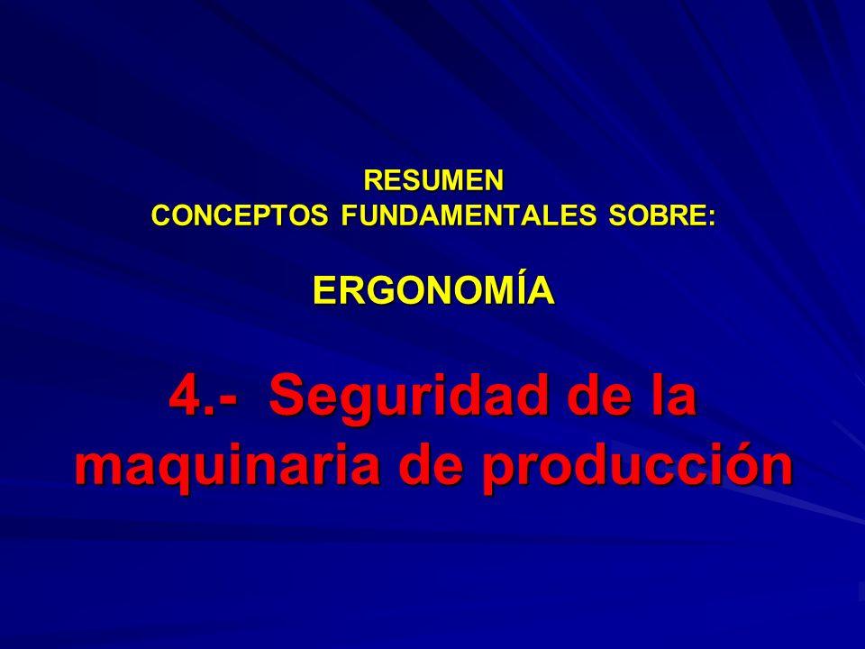 RESUMEN CONCEPTOS FUNDAMENTALES SOBRE: ERGONOMÍA 4