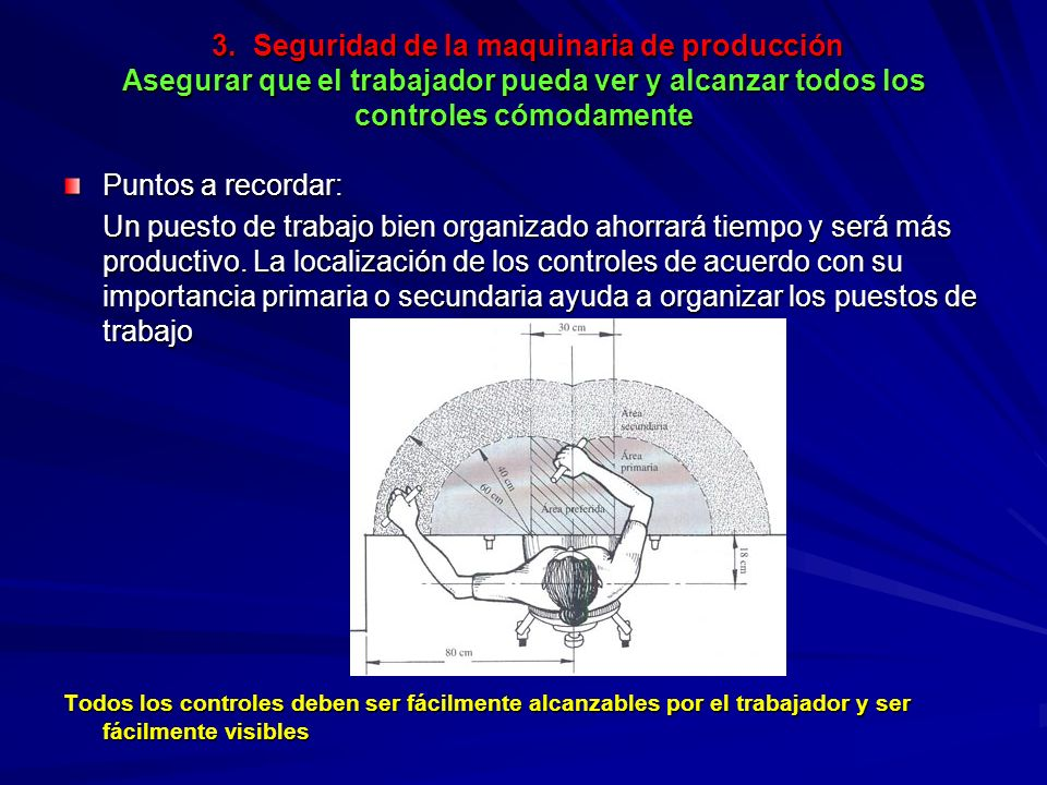 3. Seguridad de la maquinaria de producción Asegurar que el trabajador pueda ver y alcanzar todos los controles cómodamente