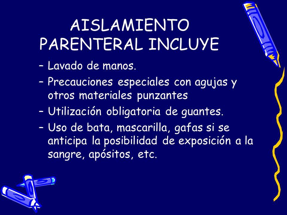 AISLAMIENTO PARENTERAL INCLUYE