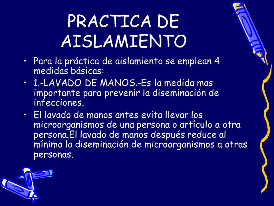 PRACTICA DE AISLAMIENTO