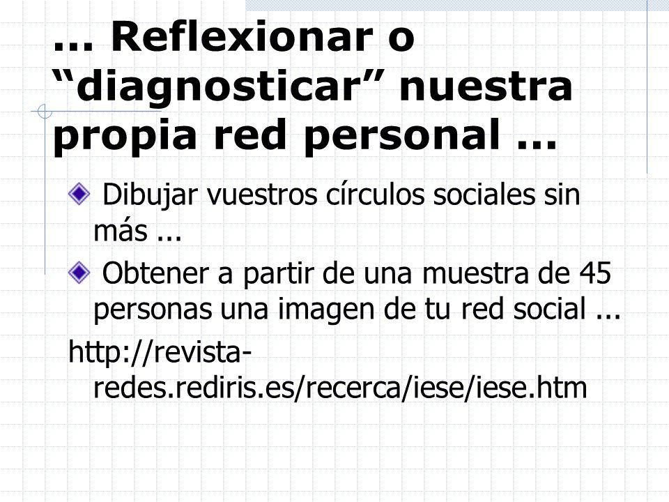... Reflexionar o diagnosticar nuestra propia red personal ...