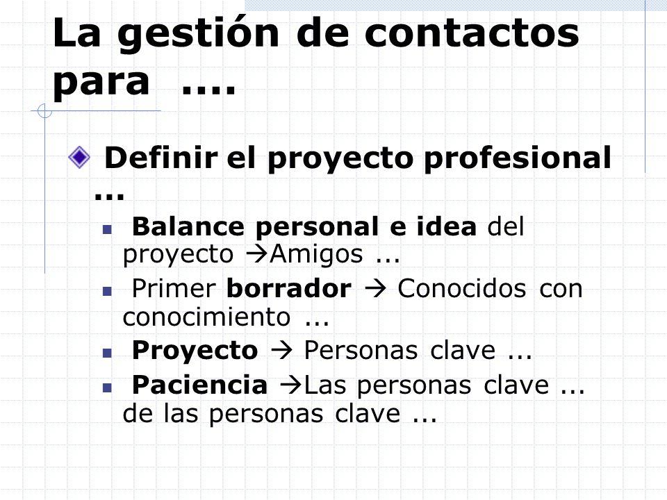 La gestión de contactos para ....