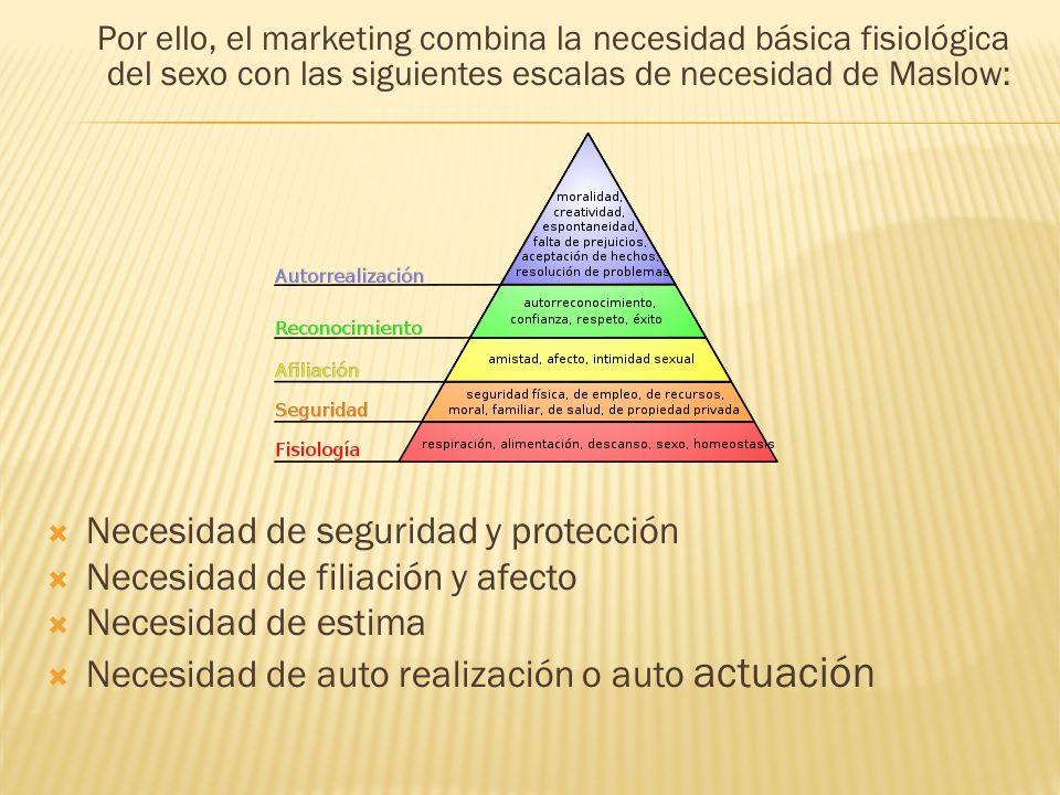 Por ello, el marketing combina la necesidad básica fisiológica del sexo con las siguientes escalas de necesidad de Maslow: