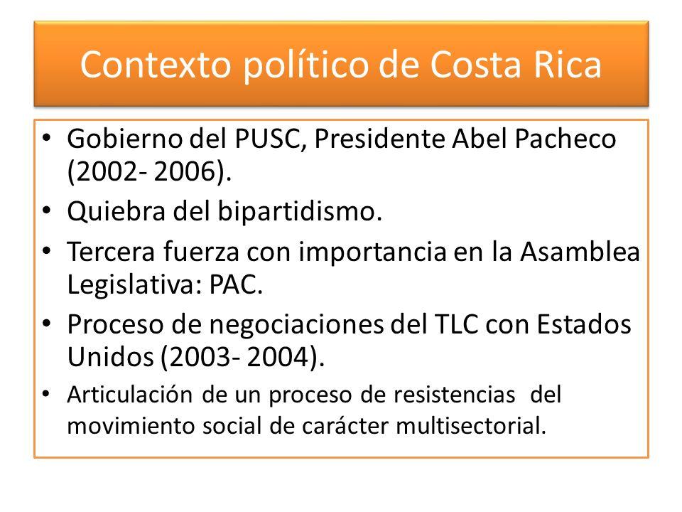 Contexto político de Costa Rica
