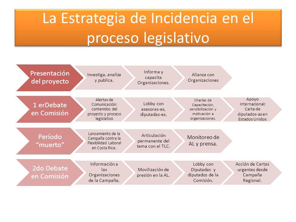 La Estrategia de Incidencia en el proceso legislativo