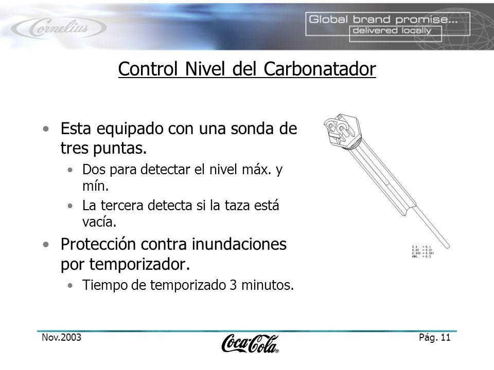 Control Nivel del Carbonatador