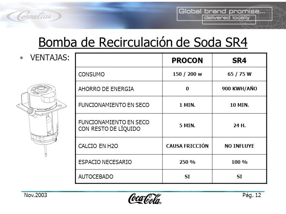 Bomba de Recirculación de Soda SR4