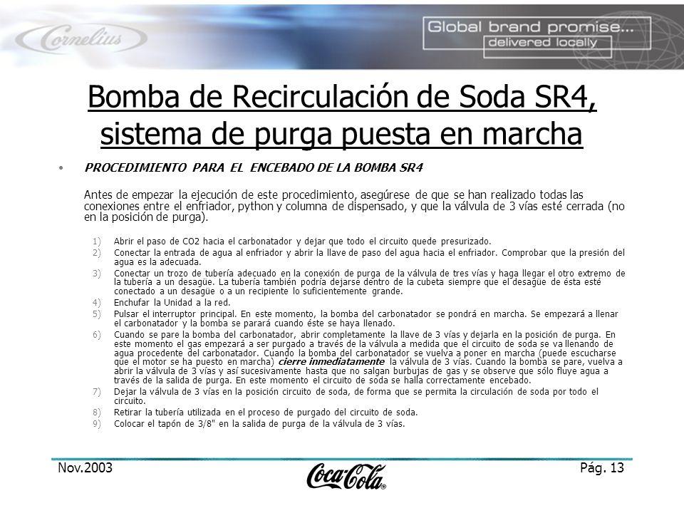 Bomba de Recirculación de Soda SR4, sistema de purga puesta en marcha
