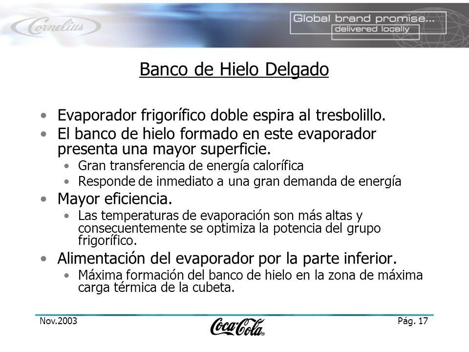 Banco de Hielo Delgado Evaporador frigorífico doble espira al tresbolillo.