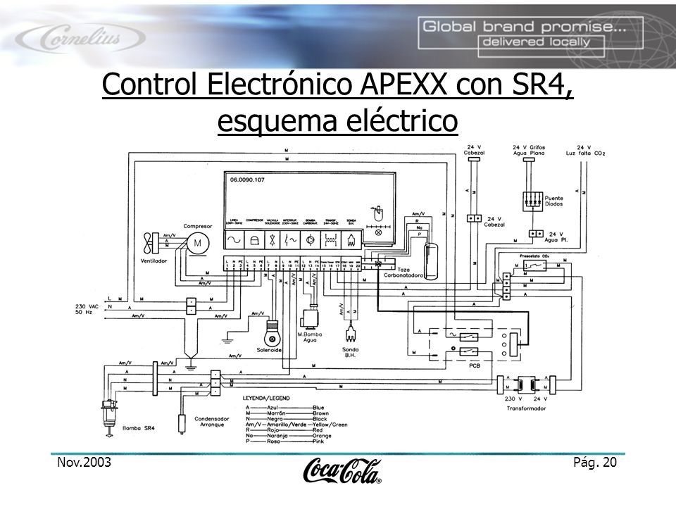 Control Electrónico APEXX con SR4, esquema eléctrico