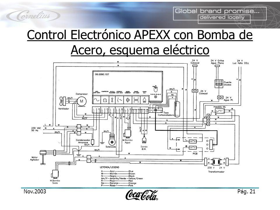 Control Electrónico APEXX con Bomba de Acero, esquema eléctrico