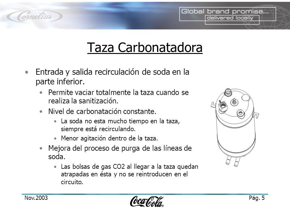 Taza CarbonatadoraEntrada y salida recirculación de soda en la parte inferior. Permite vaciar totalmente la taza cuando se realiza la sanitización.
