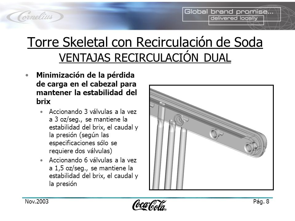 Torre Skeletal con Recirculación de Soda