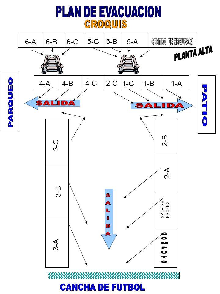 PARQUEO PATIO SALIDA SALIDA PLAN DE EVACUACION CROQUIS 6-A 6-B 6-C 5-C