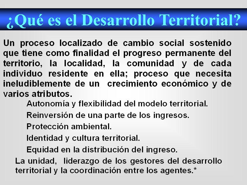 ¿Qué es el Desarrollo Territorial