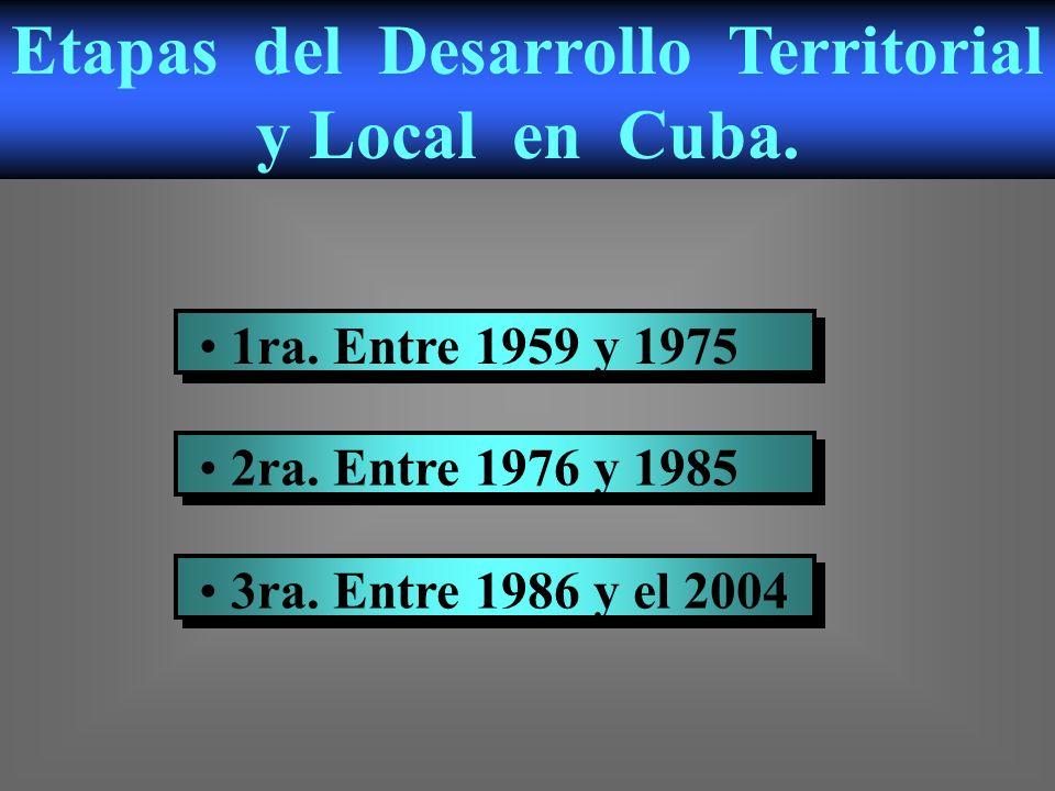 Etapas del Desarrollo Territorial y Local en Cuba.