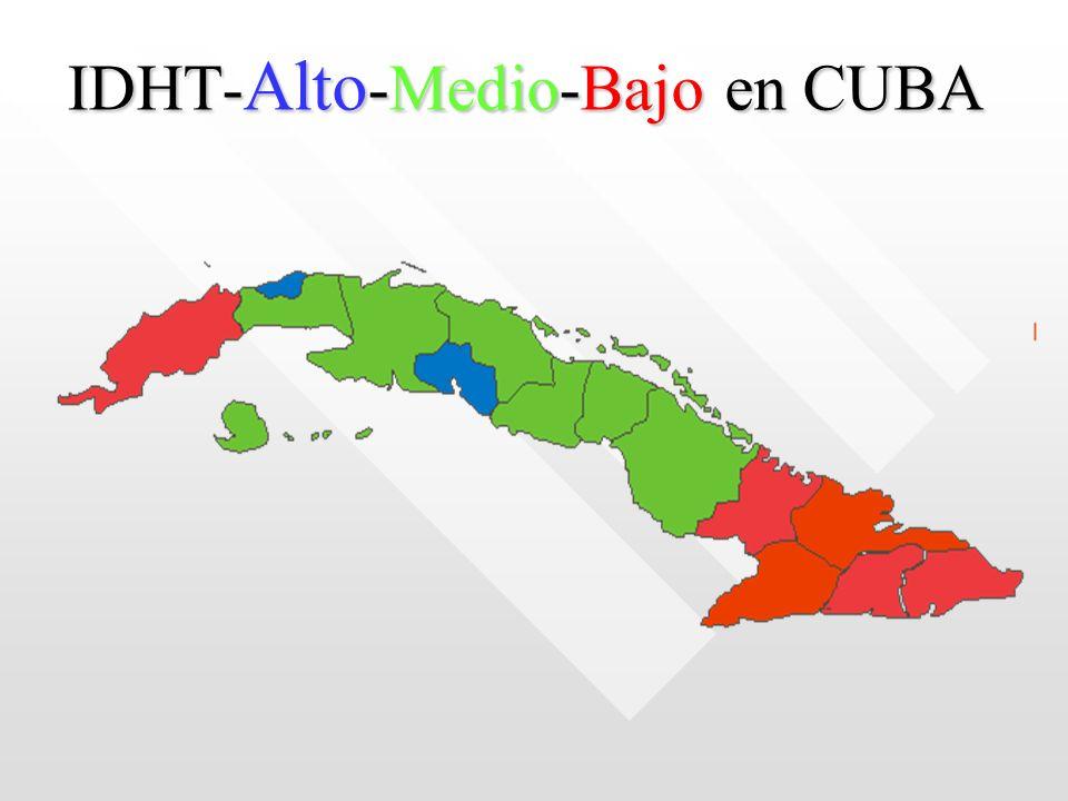 IDHT-Alto-Medio-Bajo en CUBA