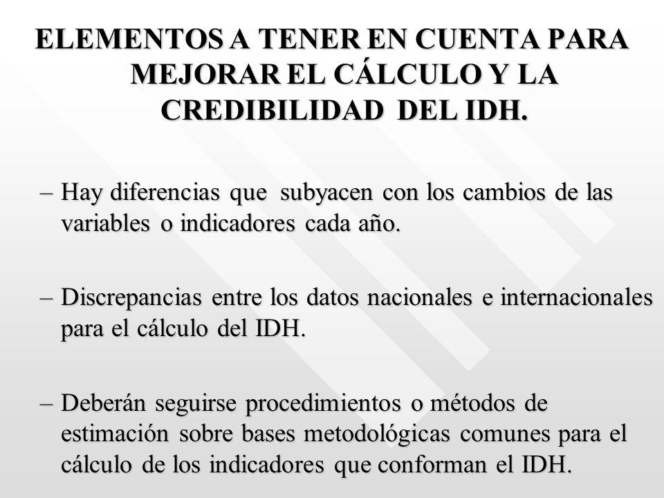 ELEMENTOS A TENER EN CUENTA PARA MEJORAR EL CÁLCULO Y LA CREDIBILIDAD DEL IDH.