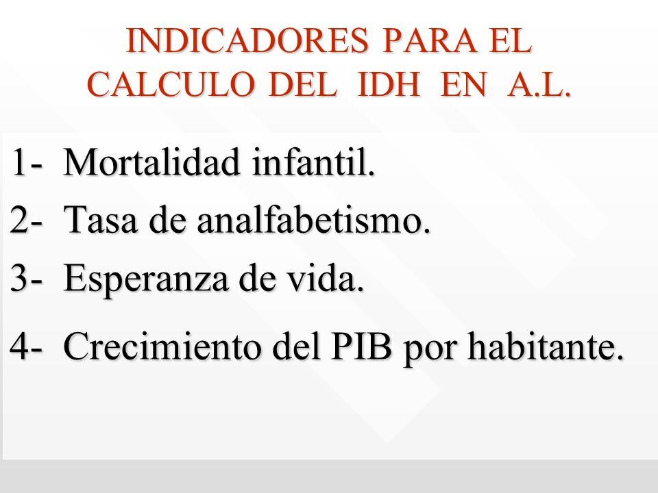 INDICADORES PARA EL CALCULO DEL IDH EN A.L.