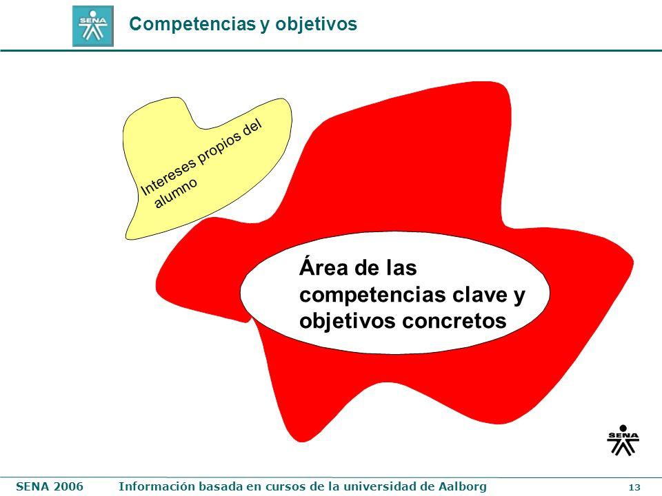Área de las competencias clave y objetivos concretos